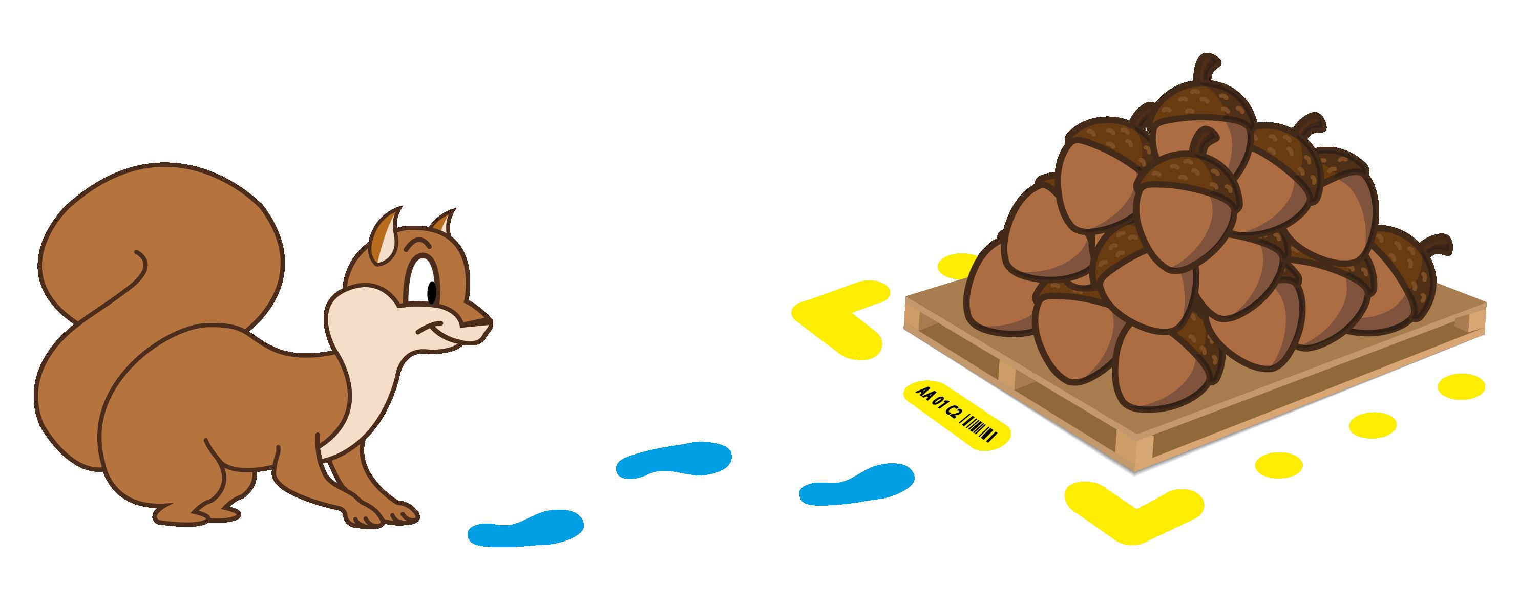 Marcatori da Pavimento